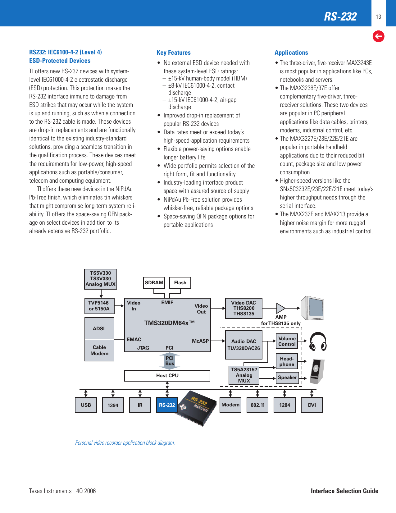 Texas Instruments Technology For Innovators 4Q 2006 Users Manual
