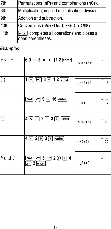 Ti 36x Pro Statistics