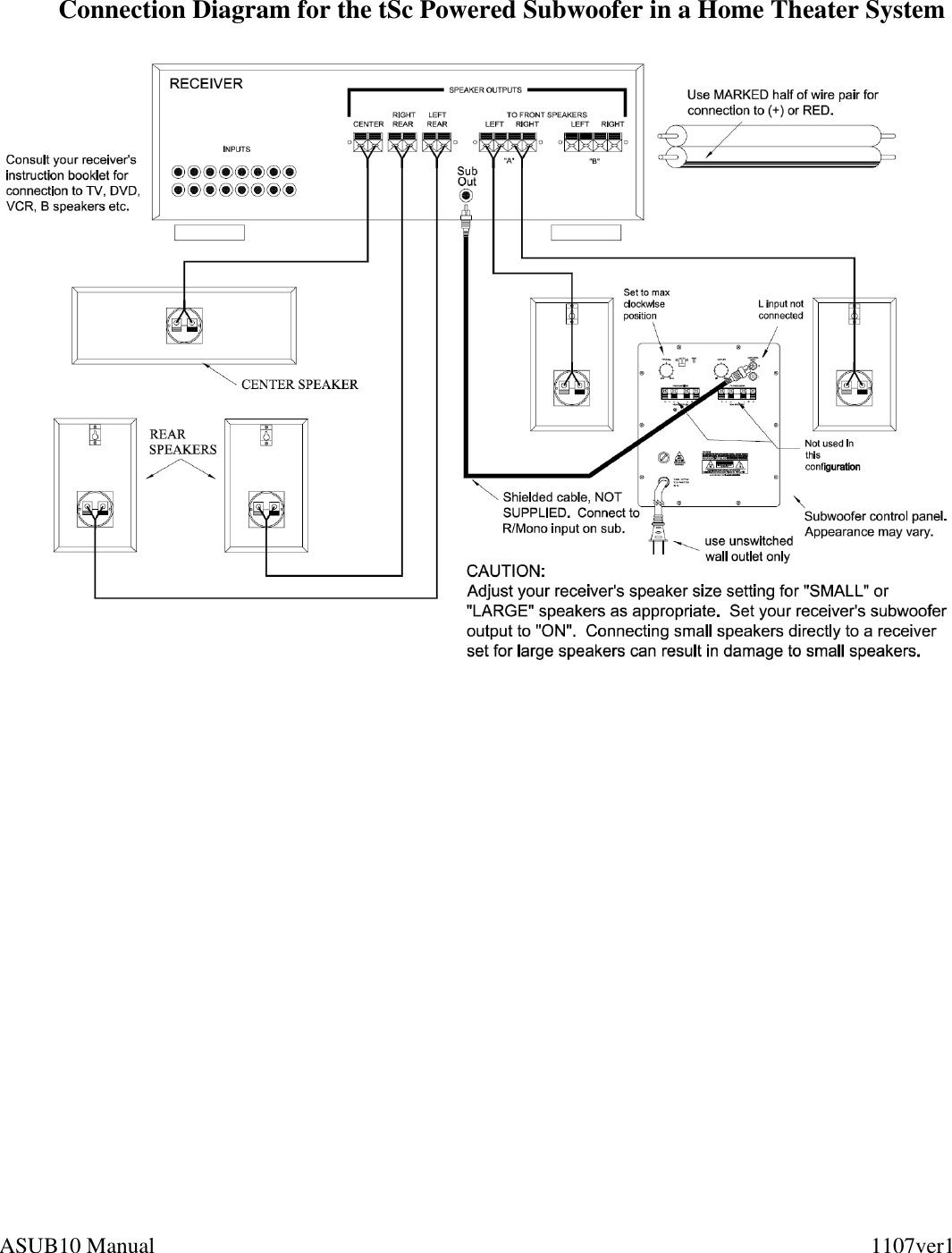 the speaker company asub10 users manual connection diagram for tsc best subwoofer page 4 of the speaker company the speaker company asub10
