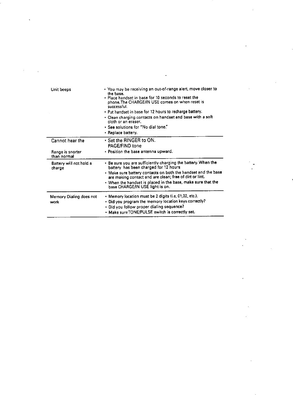 Thomson 2-930SSTA 900 MHz Cordless Phone User Manual 60430