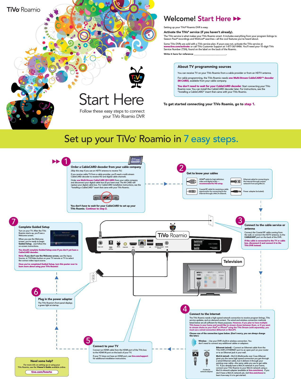 Tivo Solutions D B A Tcd8465 Multimedia Hub User Manual Tarvos Moca Wiring Diagram Starthere Front