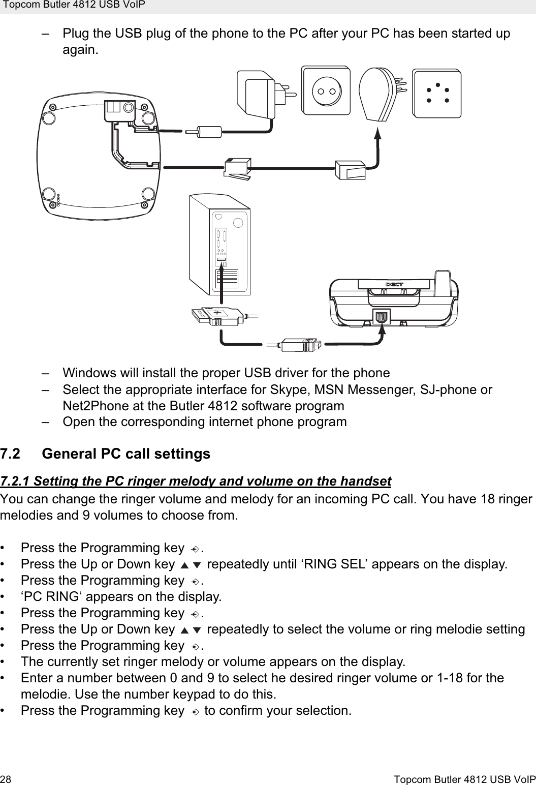BUTLER 4812 USB VOIP WINDOWS 7 DRIVERS DOWNLOAD (2019)