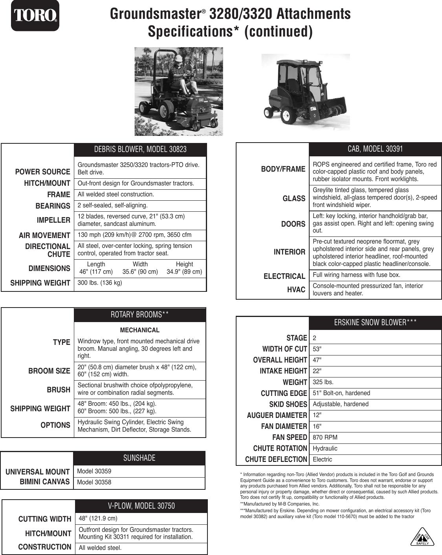 Toro Groundsmaster 3280 D Users Manual CEG06 Pg 01 28