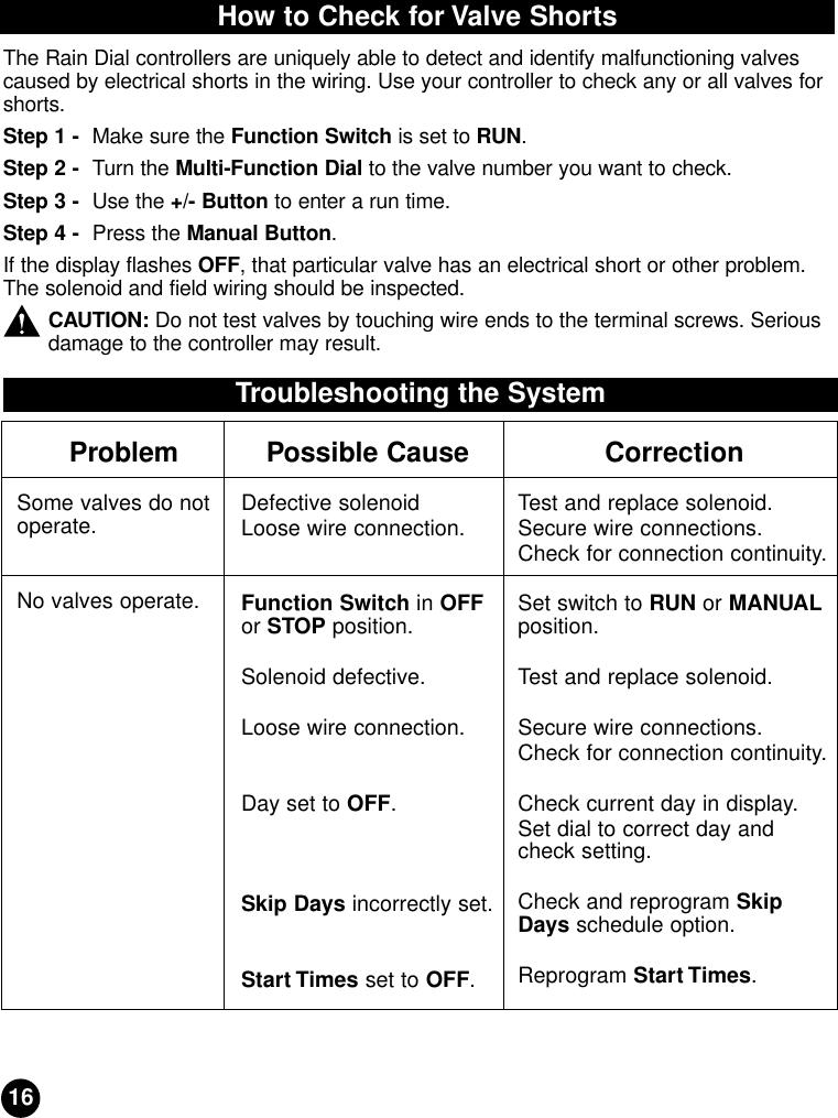 Toro Rain Dial Installation And Programming Guide