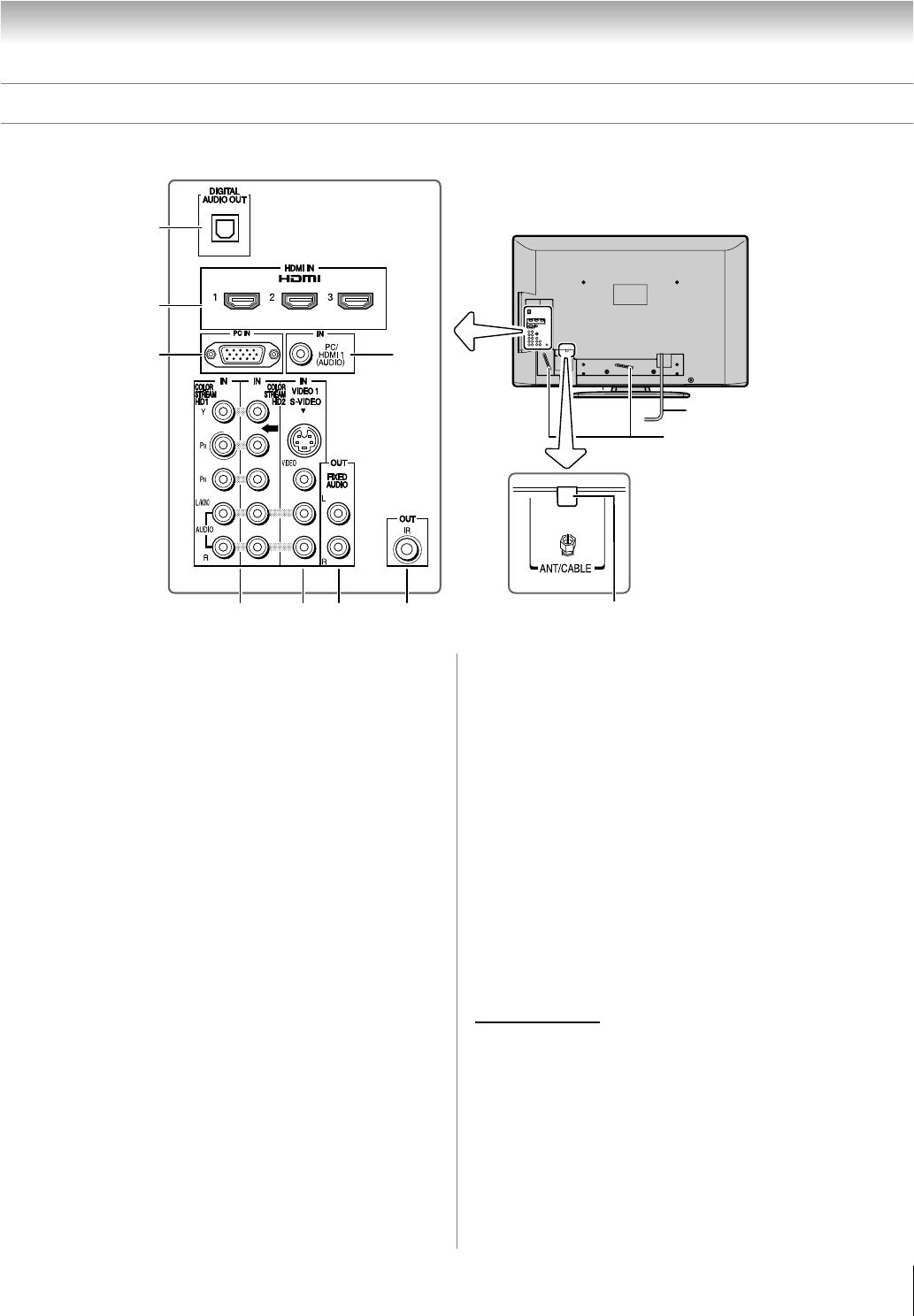 Toshiba 42xv540u Owners Manual Swi Rc Wiring Diagram Kia 11