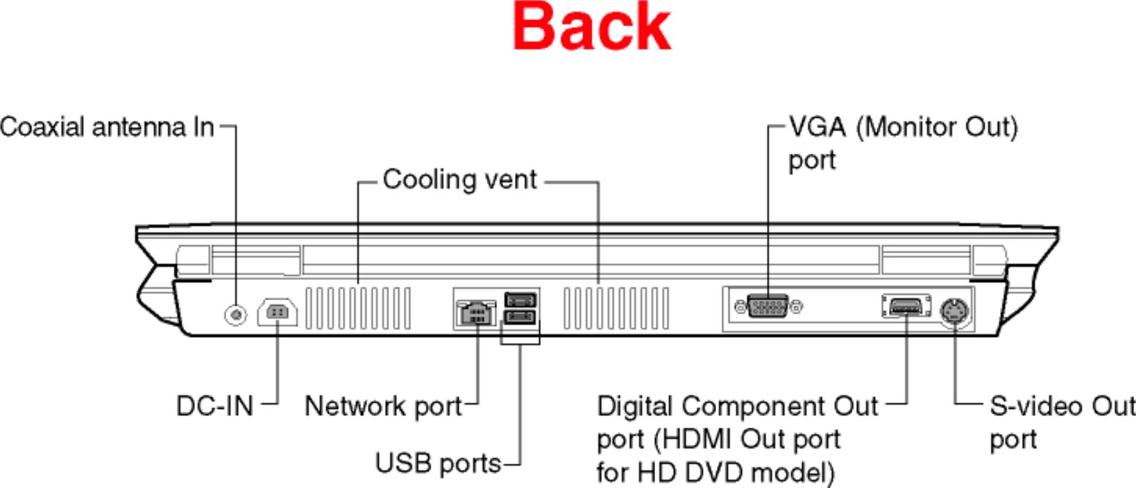 G35-AV600 RAID WINDOWS VISTA DRIVER
