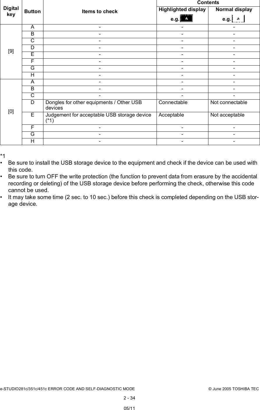 Toshiba Printer 281C Troubleshooting FC 451C_SH_EN_0004