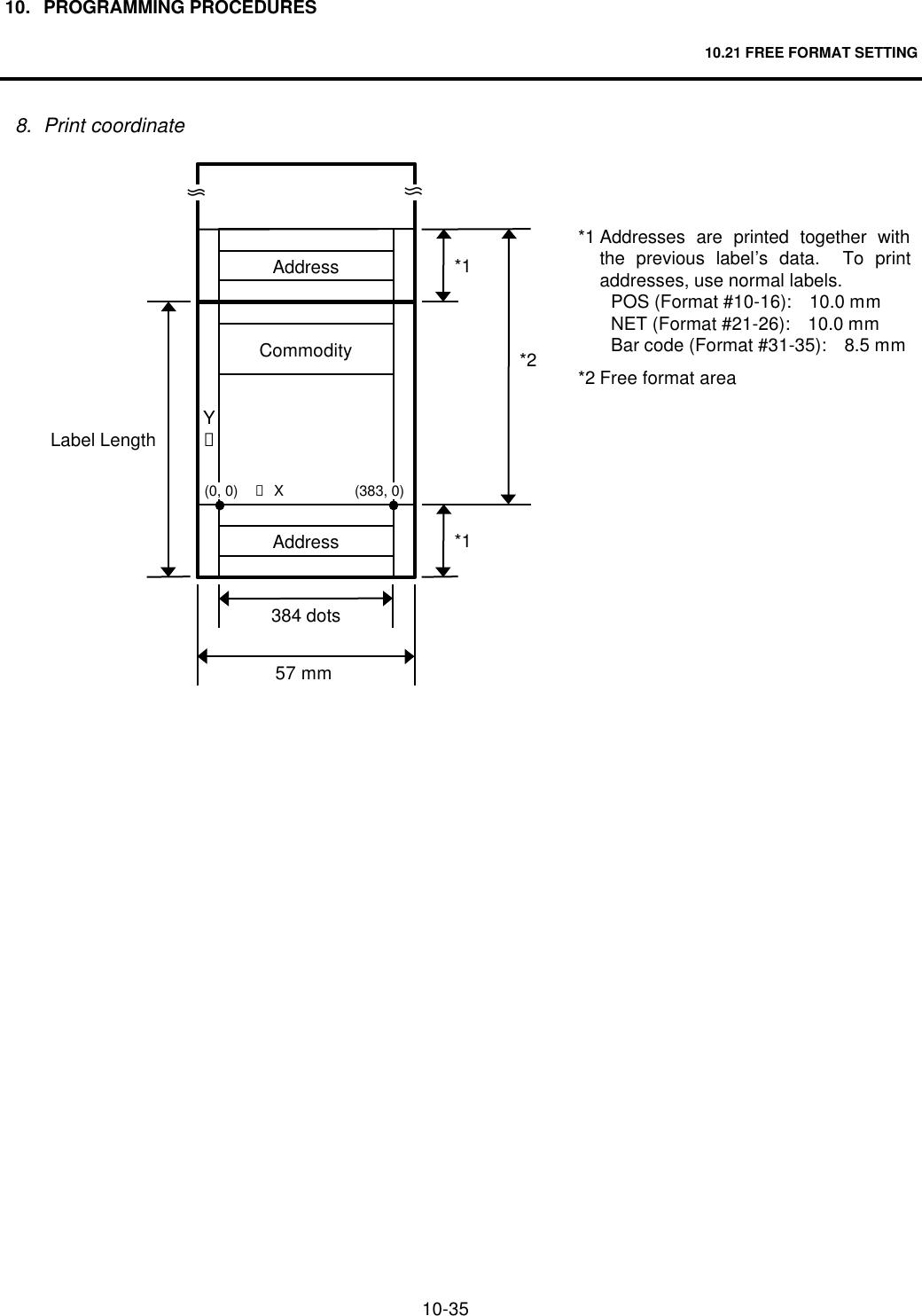 Toshiba Tec Em1 31076 Owners Manual SL 9000 N FFH (EM1 31076E