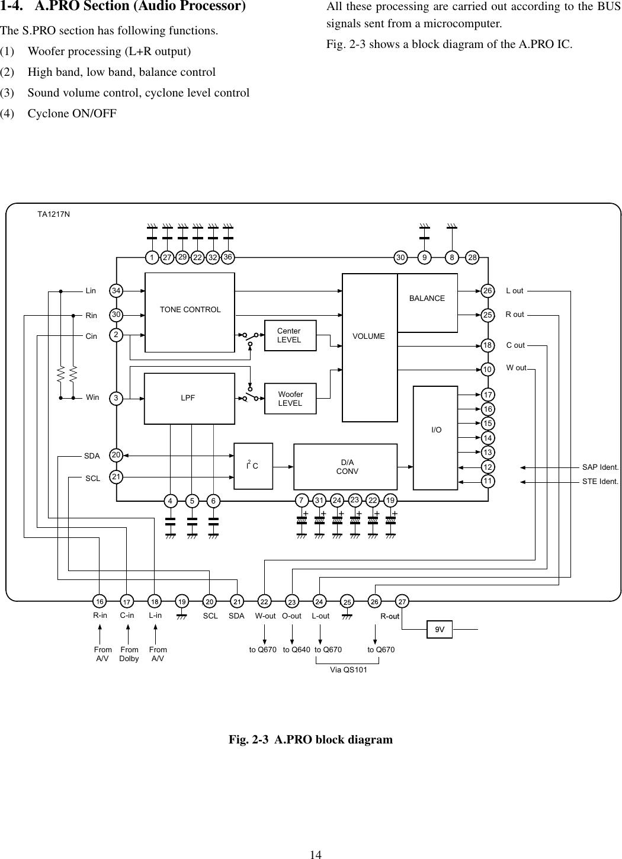 Toshiba Tw40F80 Technical Training Manual Toc