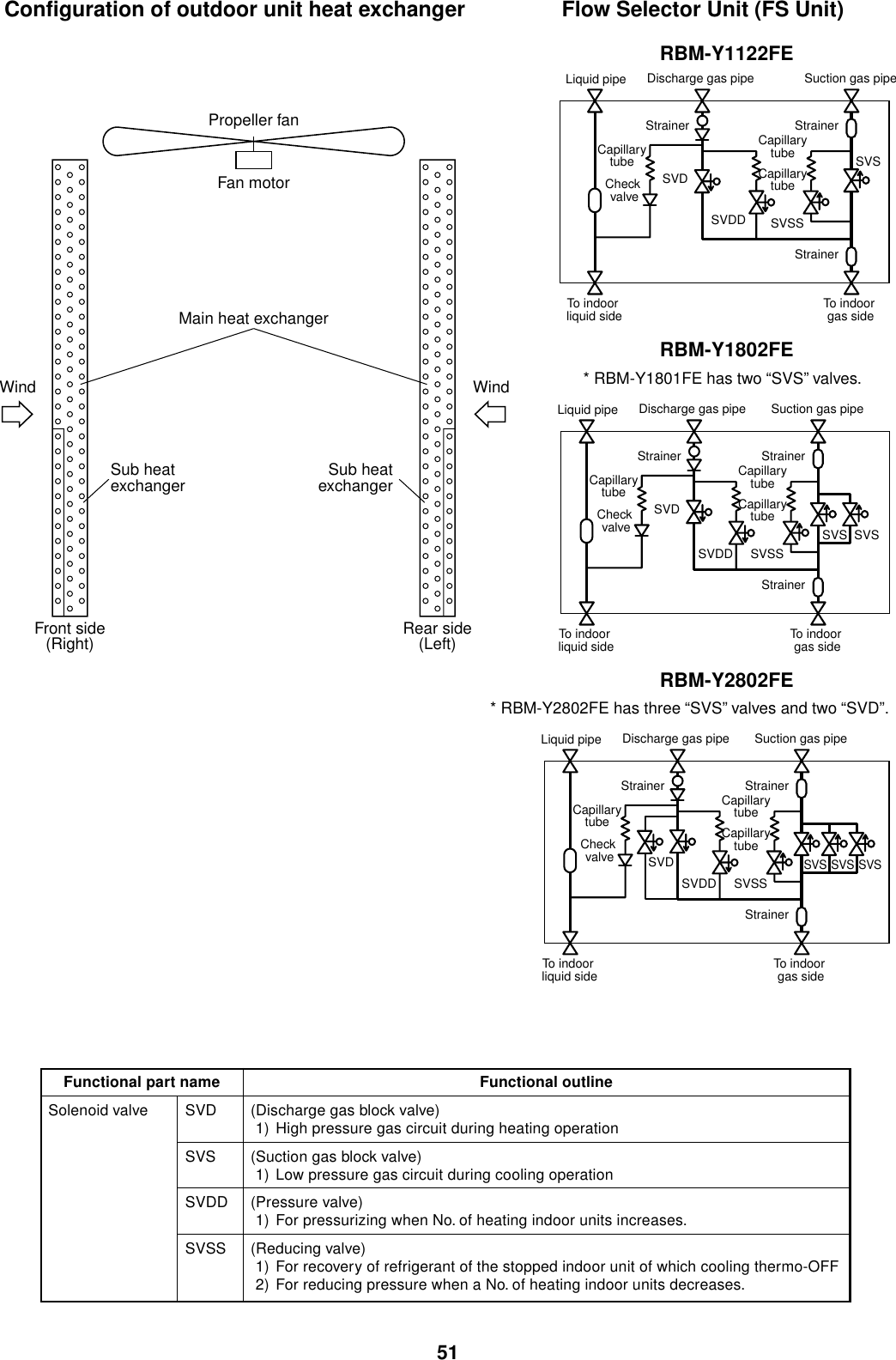Toshiba Two Way Radio Mmu Ap0091H Specifications