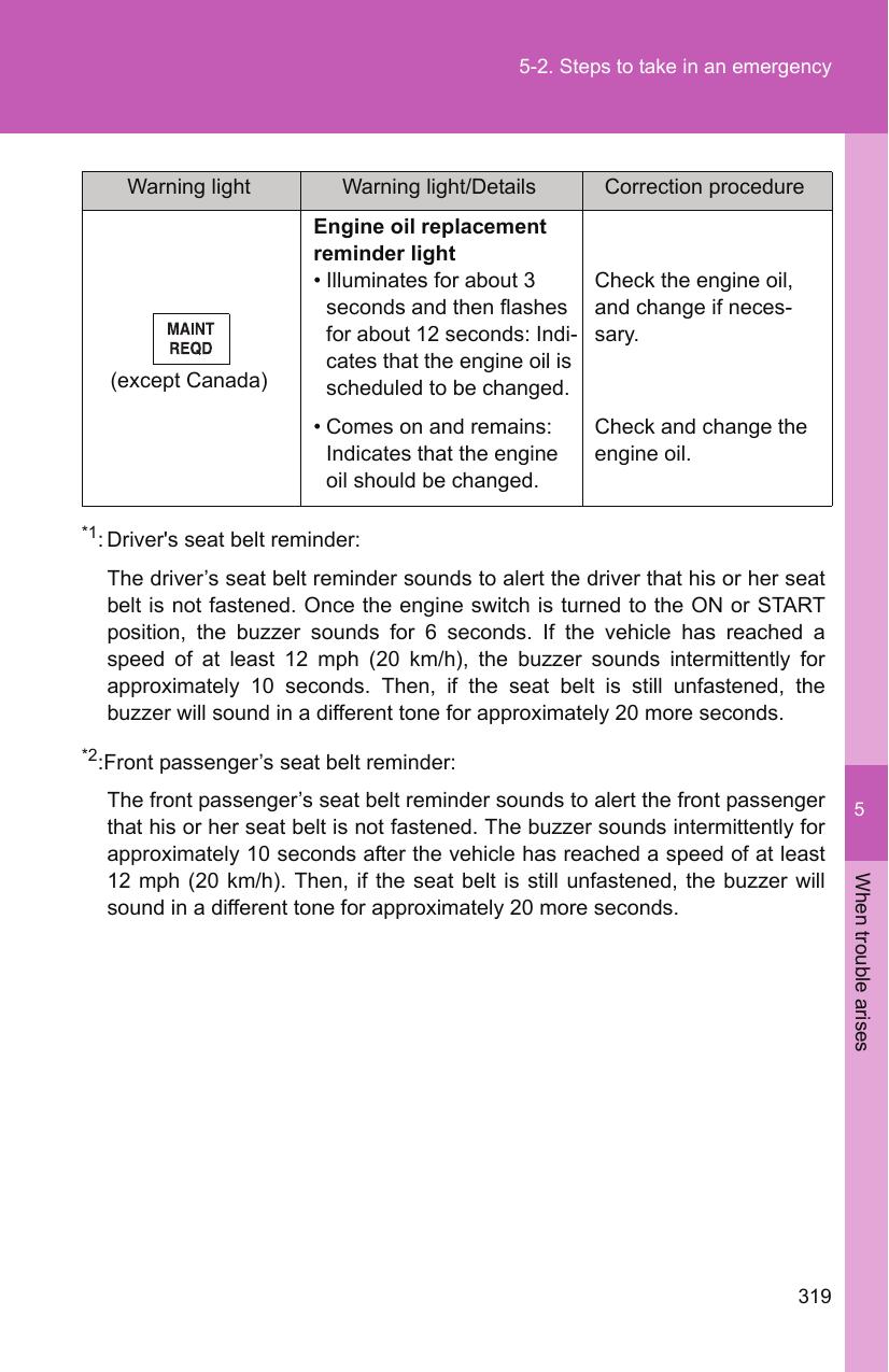 Toyota 2010 Yaris Hatchback Owners Manual