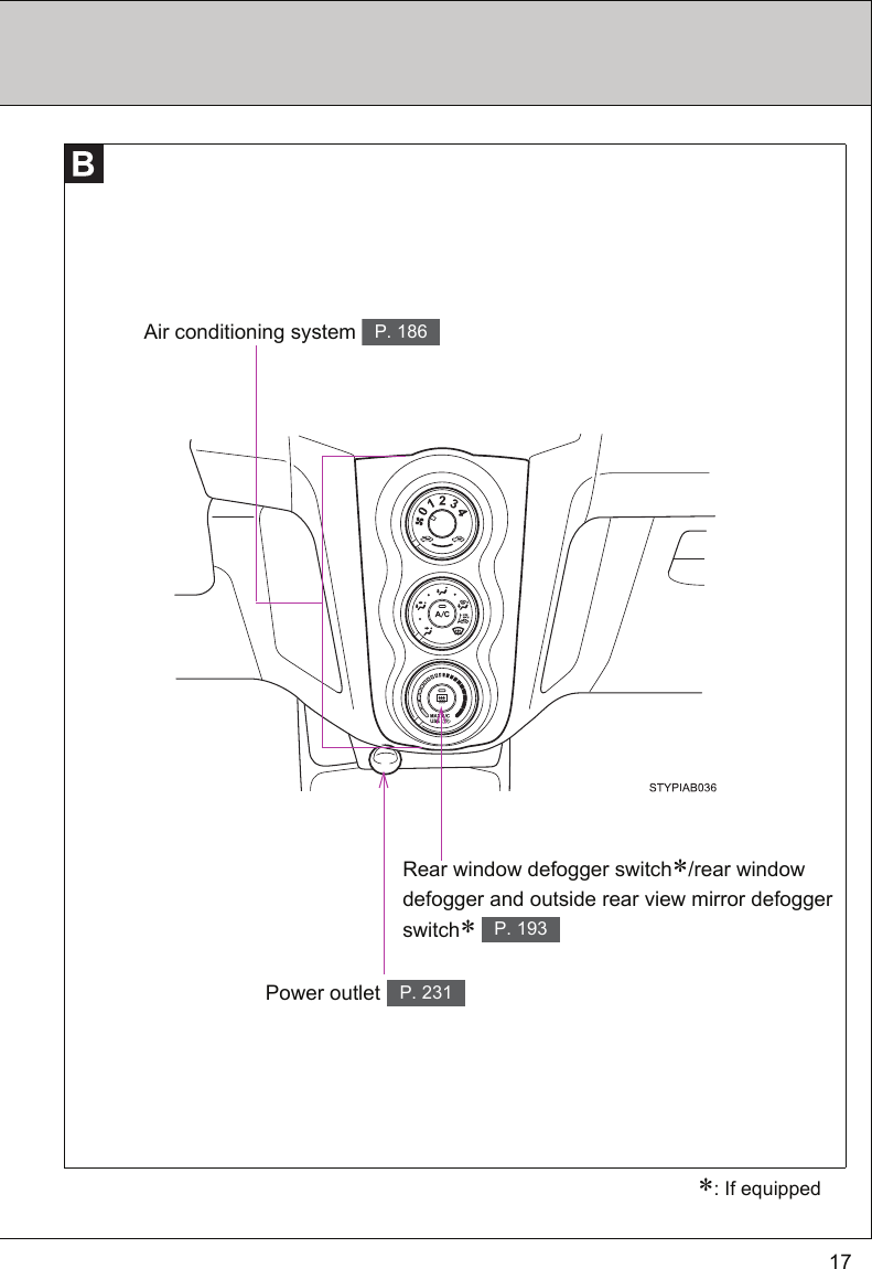 Toyota Pickup Fuel Injecteddiagramfuse Boxcarpet Keeps Blowing