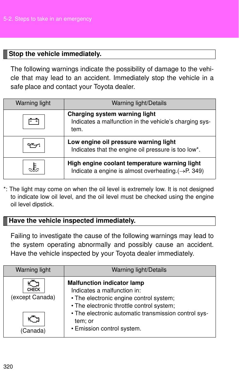 Toyota 2011 Yaris Hatchback Owners Manual
