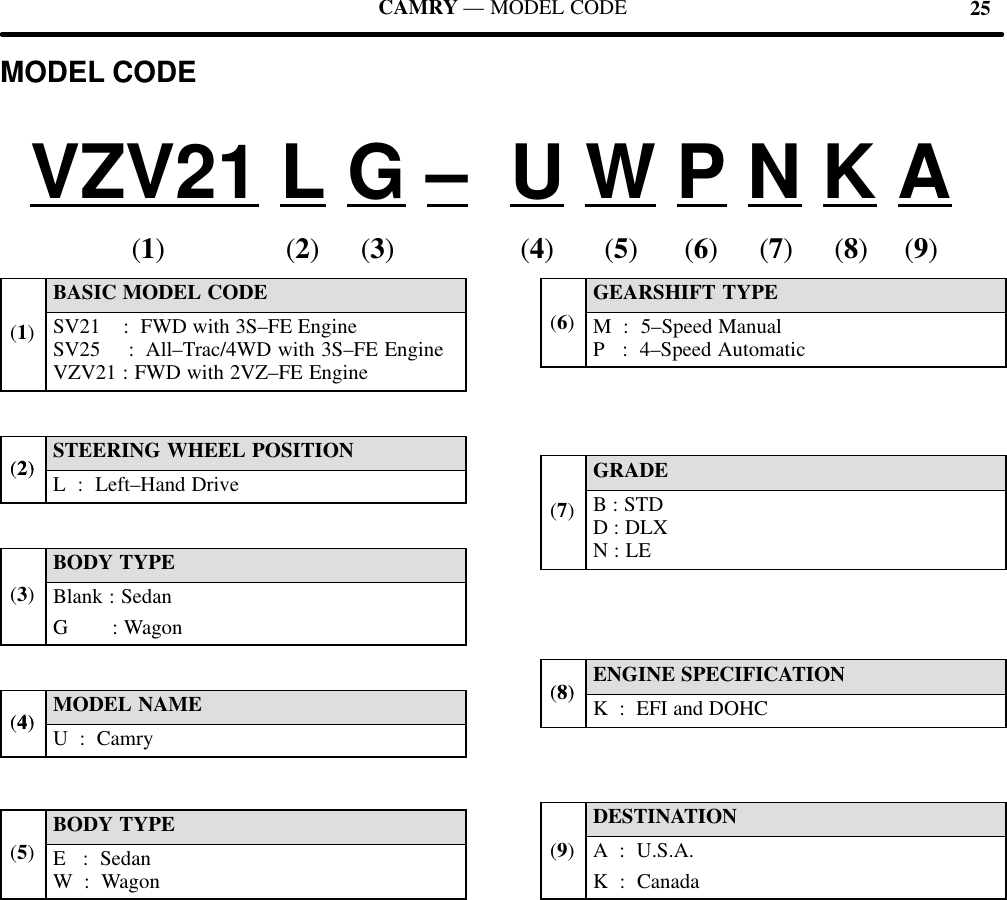 Toyota Automobile Tercel Users Manual