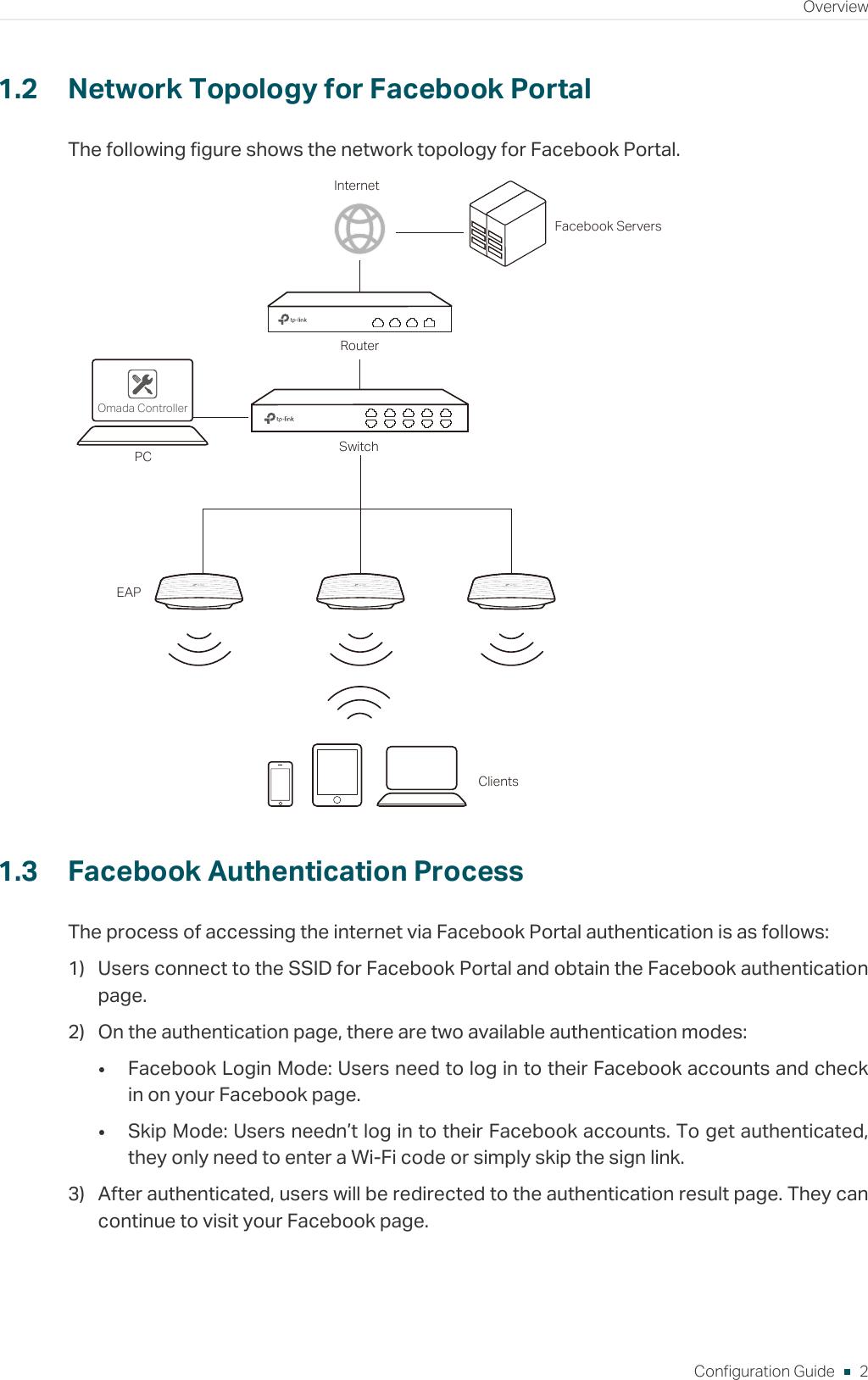 Configuration Guide For Facebook Portal On Omada Controller 2 6 X