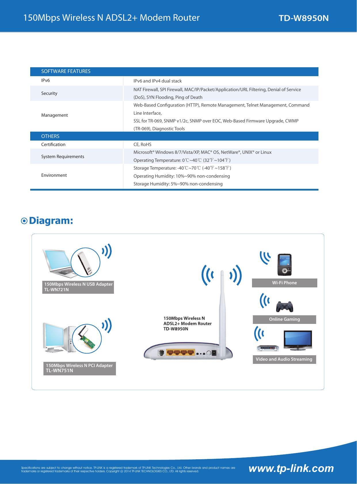 TD W8950N(UN) 1 0 W8950N V1 Datasheet