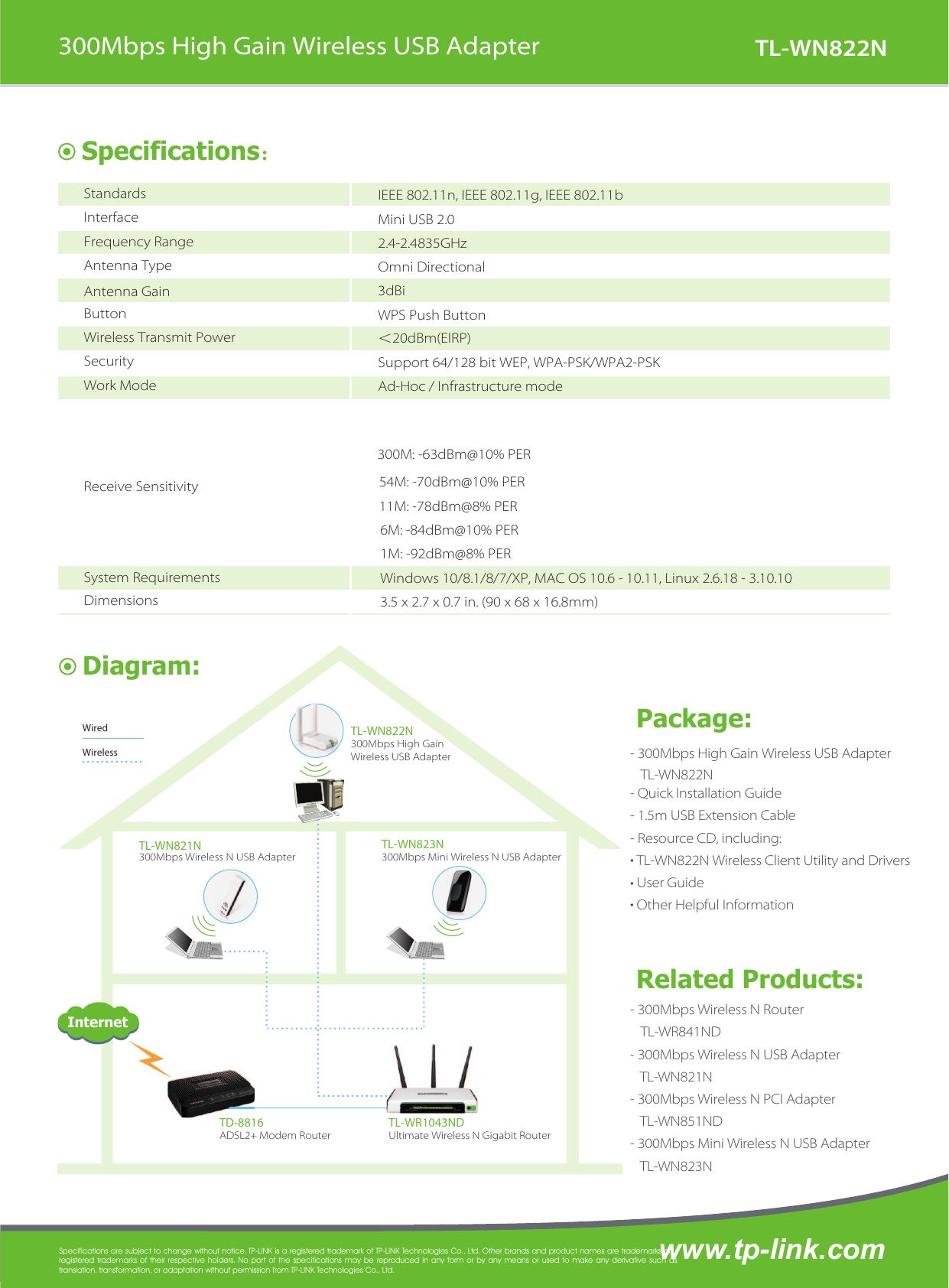TL WN822N 3 0 V4 Datasheet
