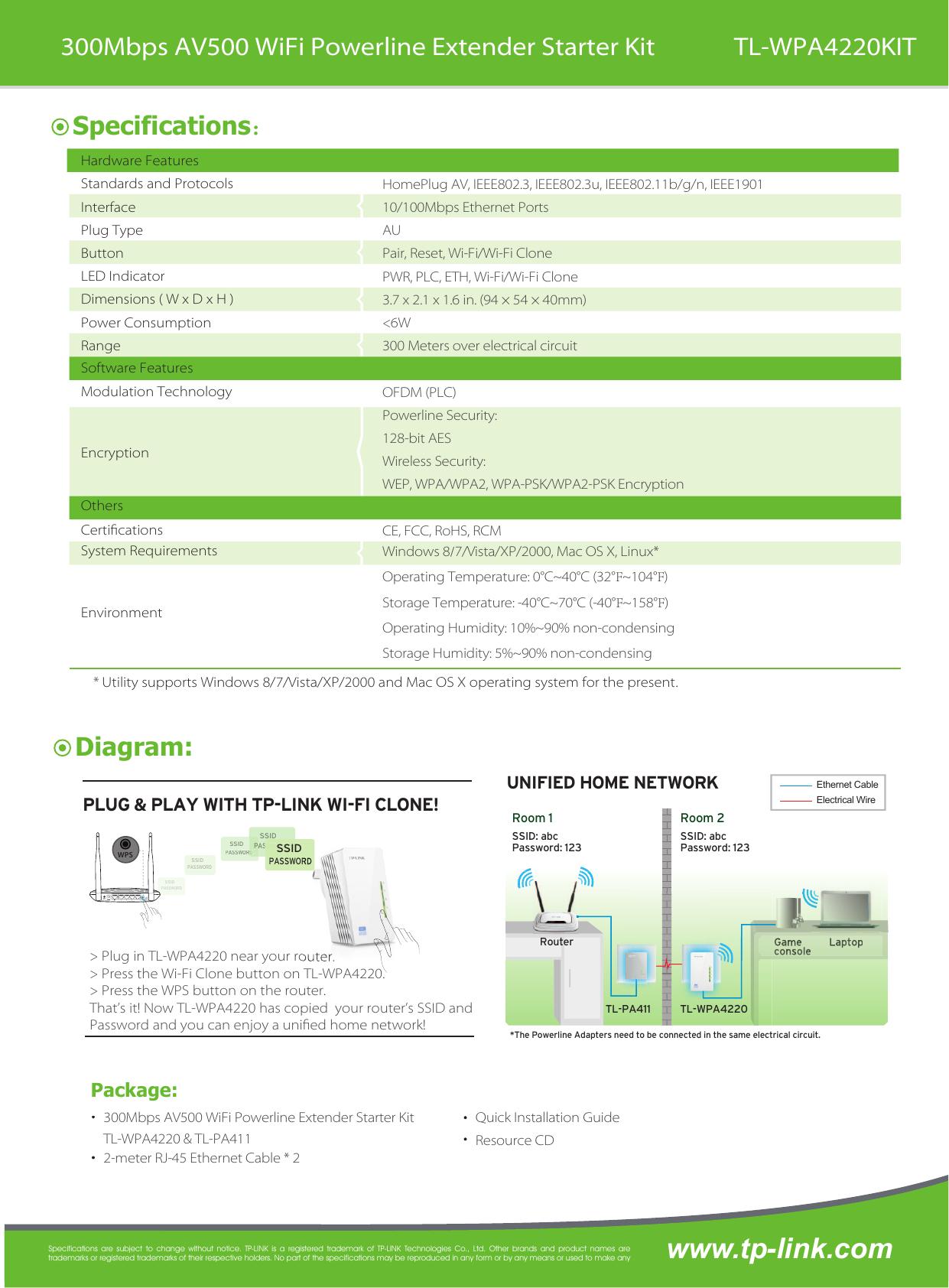Page 2 of 2 - TL-WPA4220KIT(AU) 1.0  TL-WPA4220KIT(AU V1 Datasheet