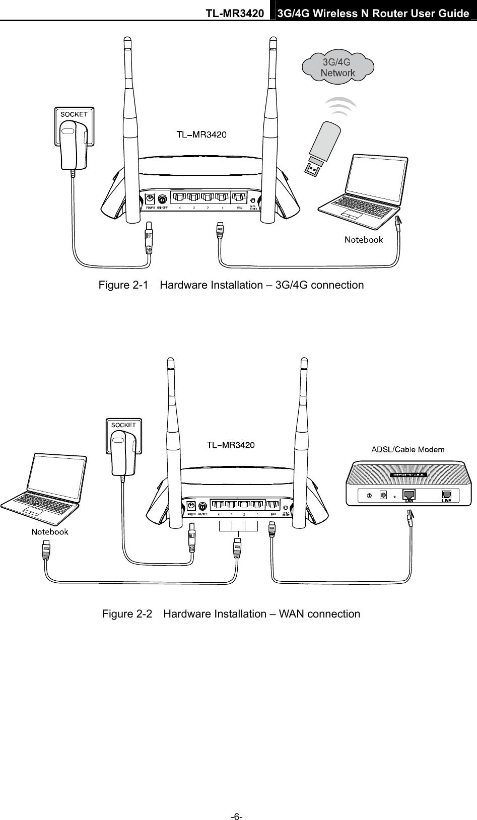 Tp Link Tl Mr3420 Users Manual