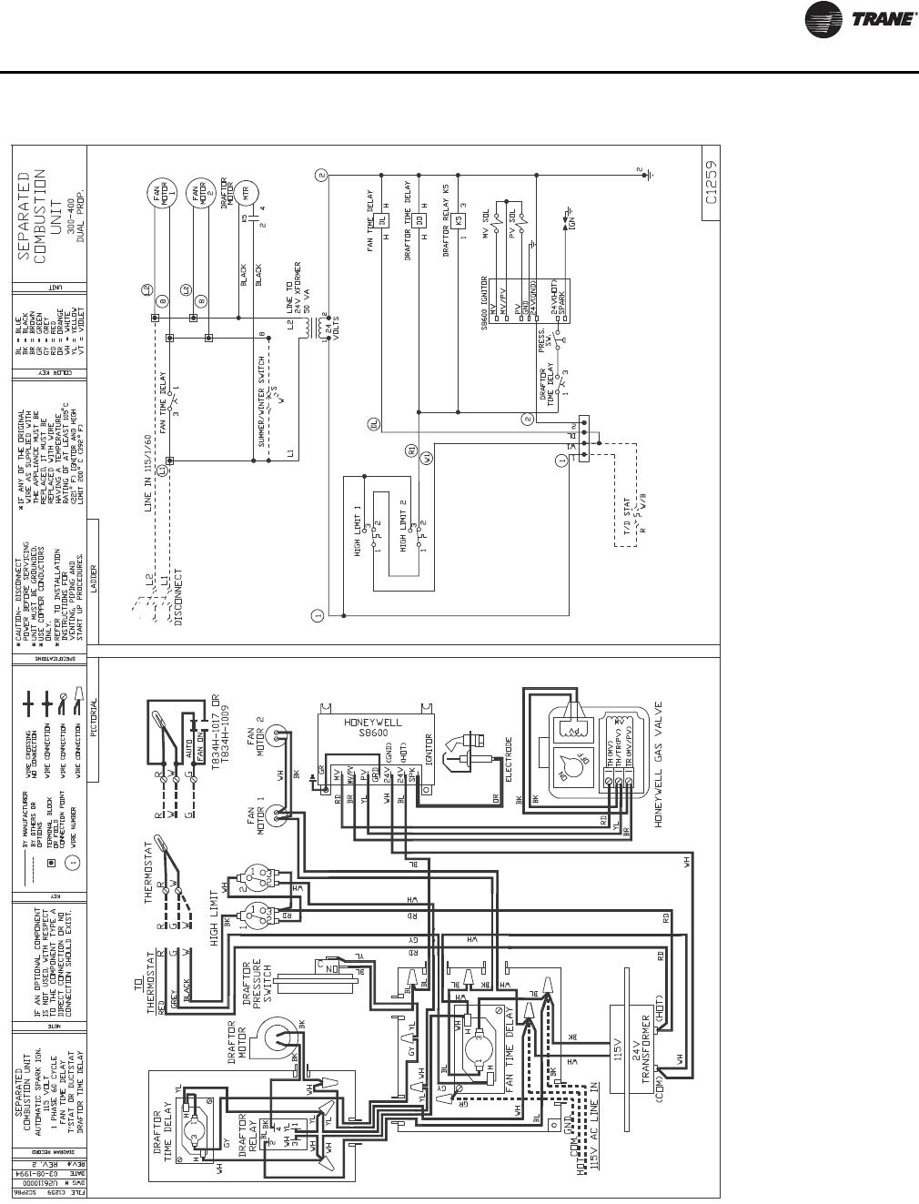Trane Gas Unit Heaters Installation And Maintenance Manual