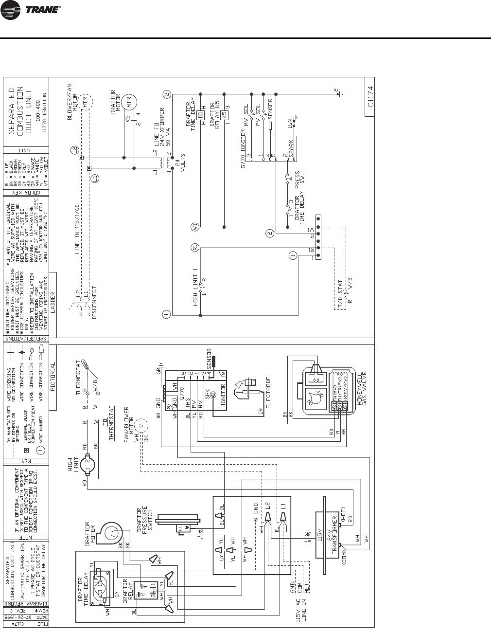 Trane Gas Unit Heaters Installation And Maintenance Manual Gmnd Ac Dpdt Wiring Diagram Ladder Diagrams