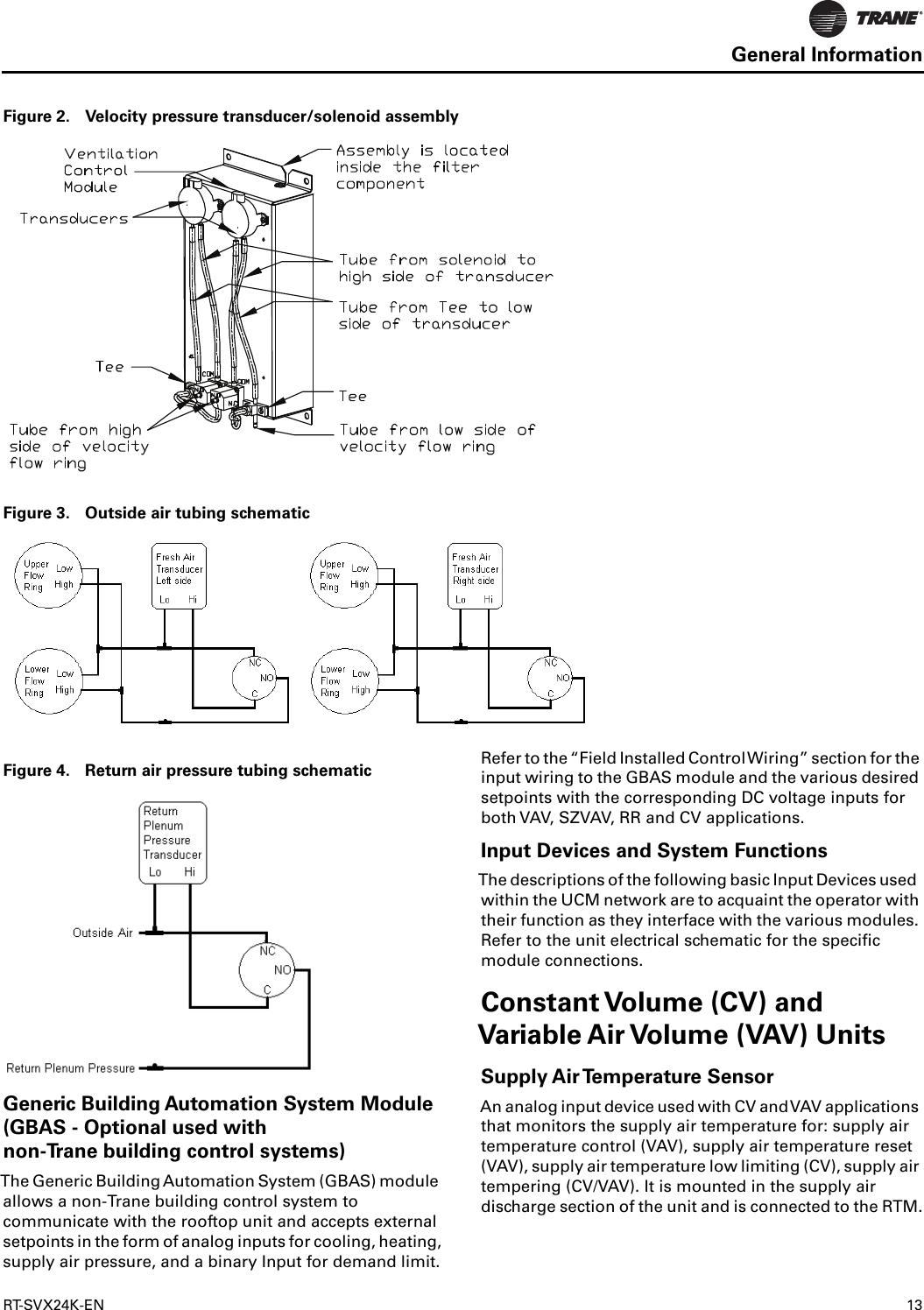 Niedlich 67 Schaltplan Für Den Generator Der Mustang Lichtmaschine ...