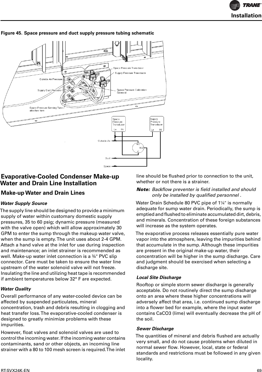 Großartig 69 Schaltplan Der Mustang Spule Ideen - Elektrische ...