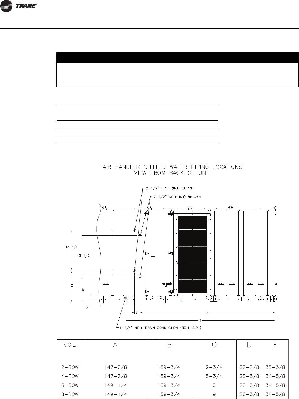 Trane Intellipak Ii 90 To 162 Tons Installation And Maintenance Baysens019c Thermostat Wiring Diagram 54 Rt Svx28e En