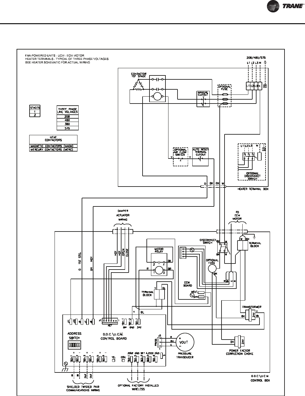 Trane Vav Box Wiring Diagram Circuit And Hub Ycd Ycd060 Specifications Fan Powered Boxes Cone