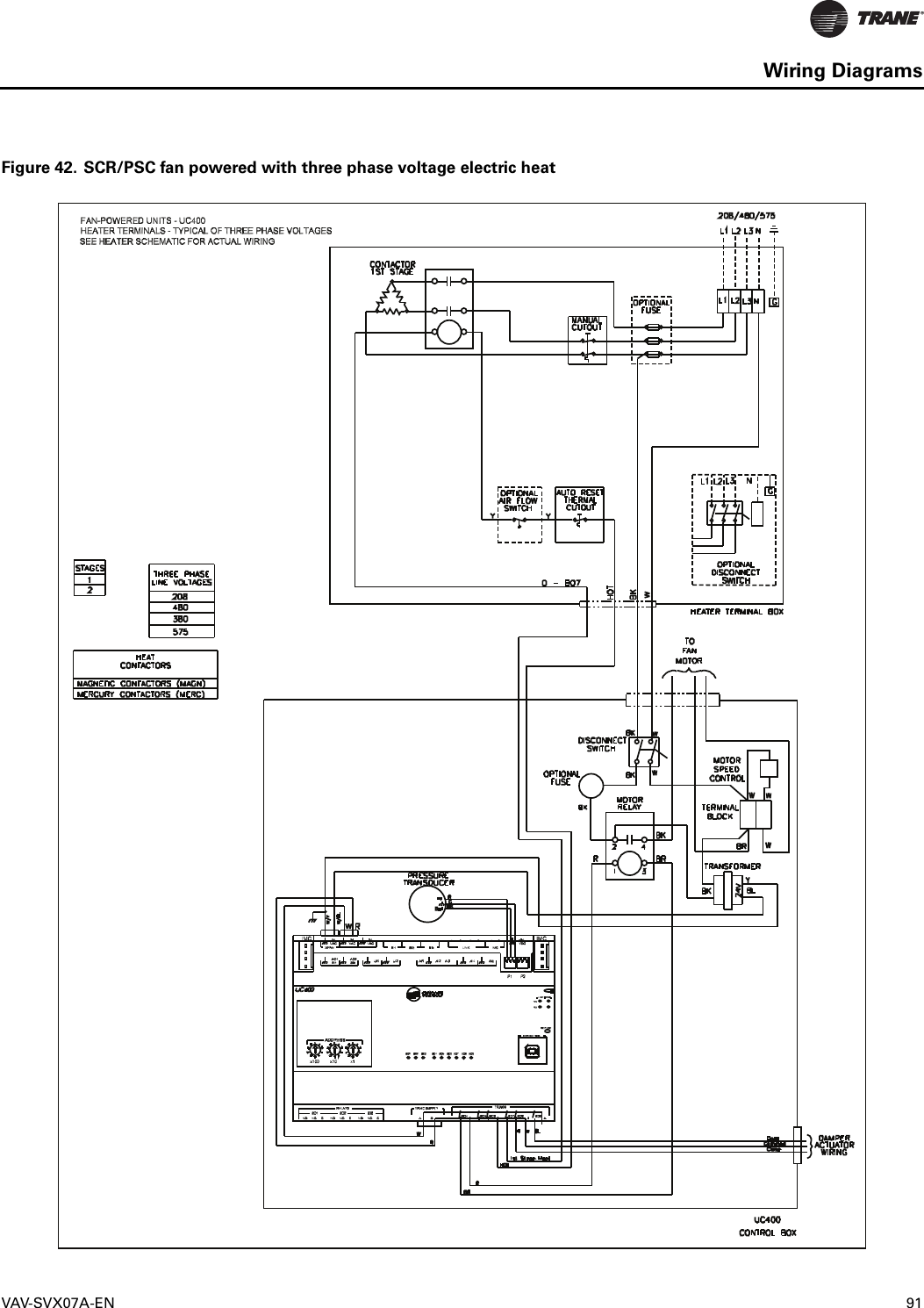 Uc 400 Wiring Diagram | Repair Manual Wcx Wiring Diagram Trane Xl on
