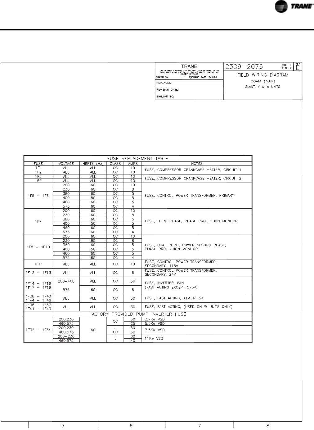 Schematic Wiring Trane Cgam 100 Wallpaper Hvac Dampers Rauc Diagram Scroll Catalogue Cg Prc017h En 02 2015 On