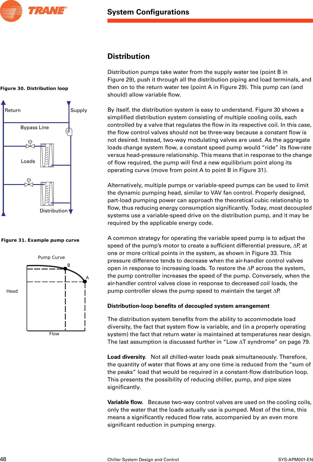 Trane Sys Apm001 En Users Manual 05/05/2009 Chiller System Design