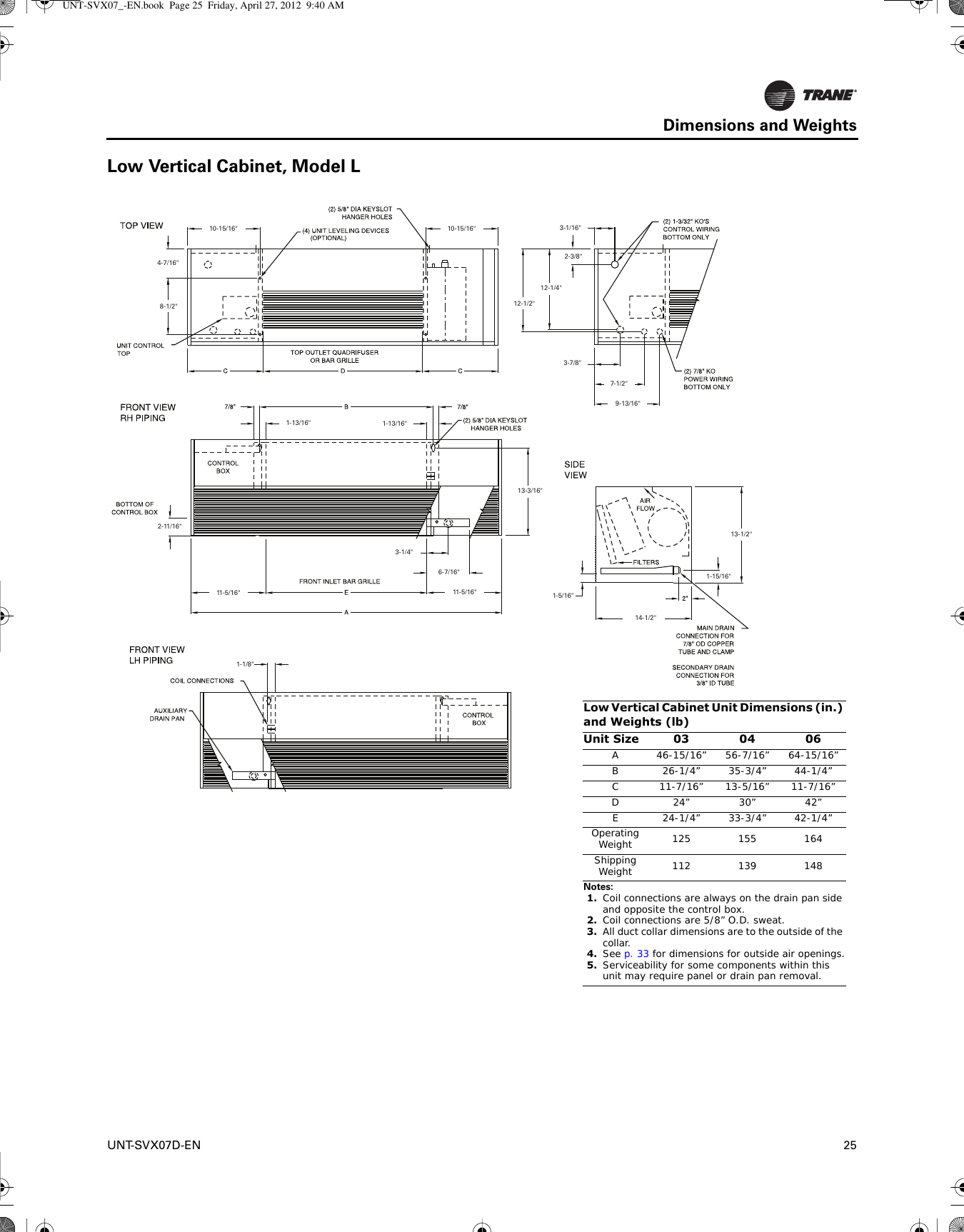 Trane Vav Box Wiring Basic Guide Diagram Fan Coil Unit And Varicone Boxes Varitrane