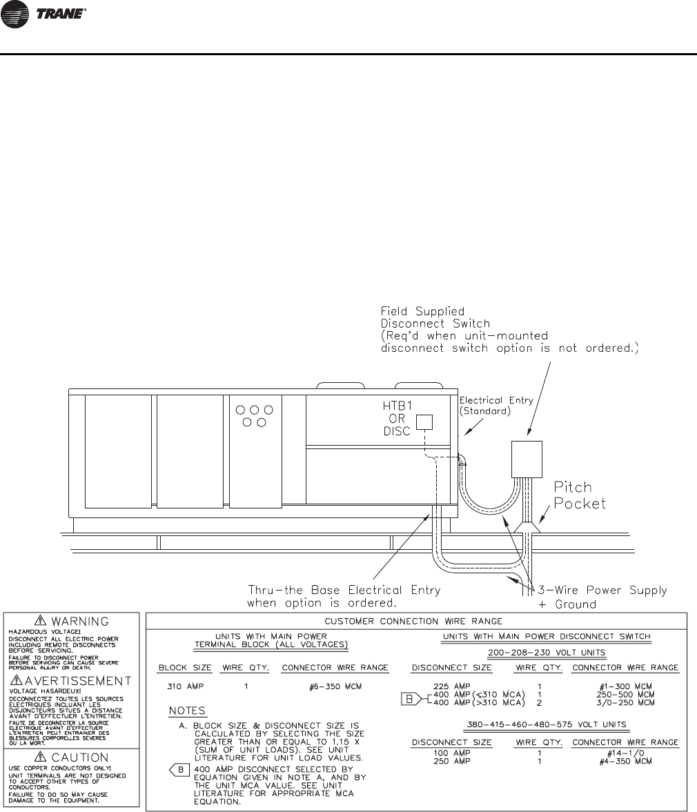 Wiring Diagram For Trane Thermostat W1 1246 Schematics Heat Pump Schematic Voyager Commercial 27 5 To 50 Tons Installation And Rh Usermanual Wiki 7 19b