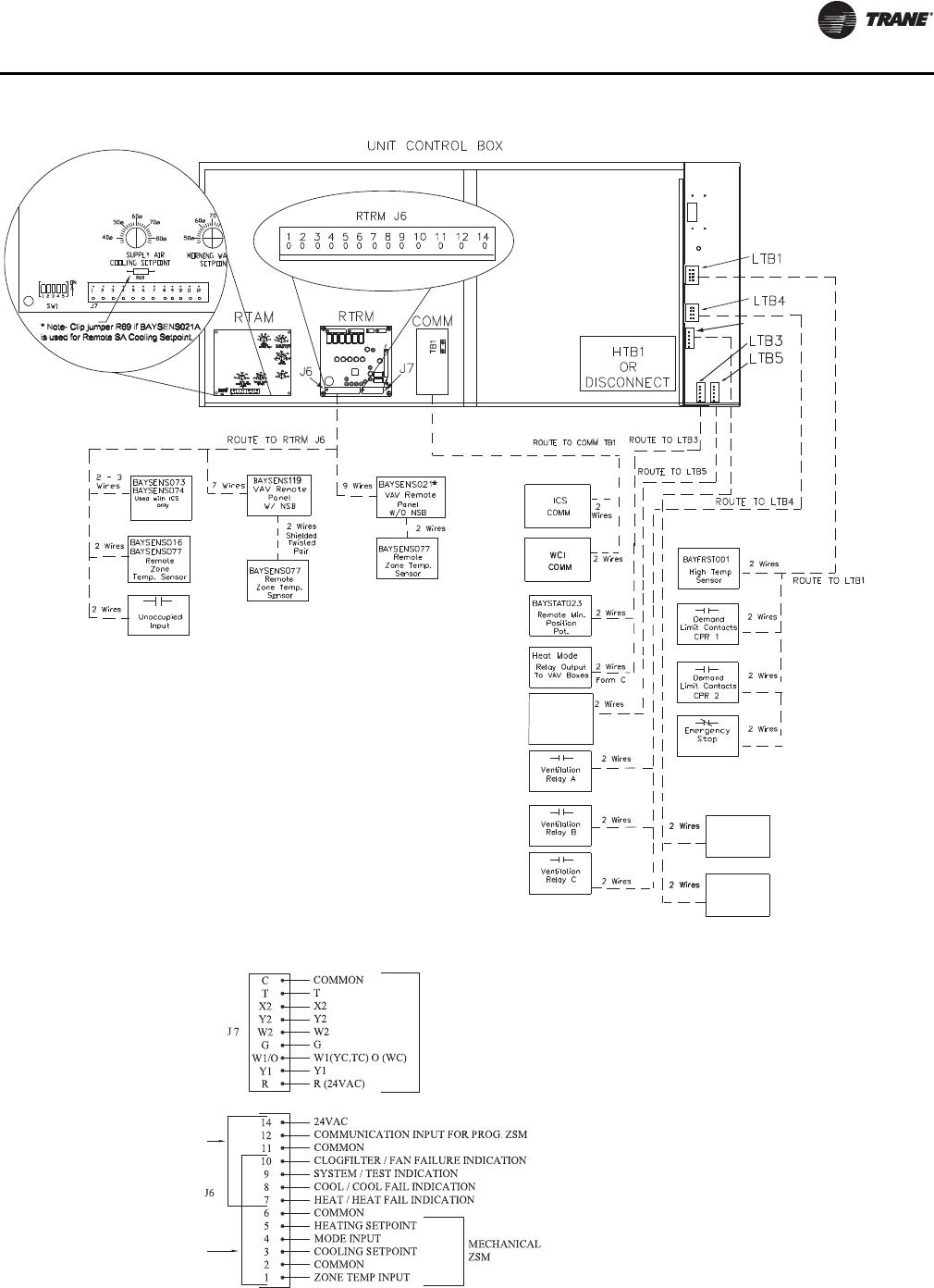 Trane Voyager Wiring Diagrams