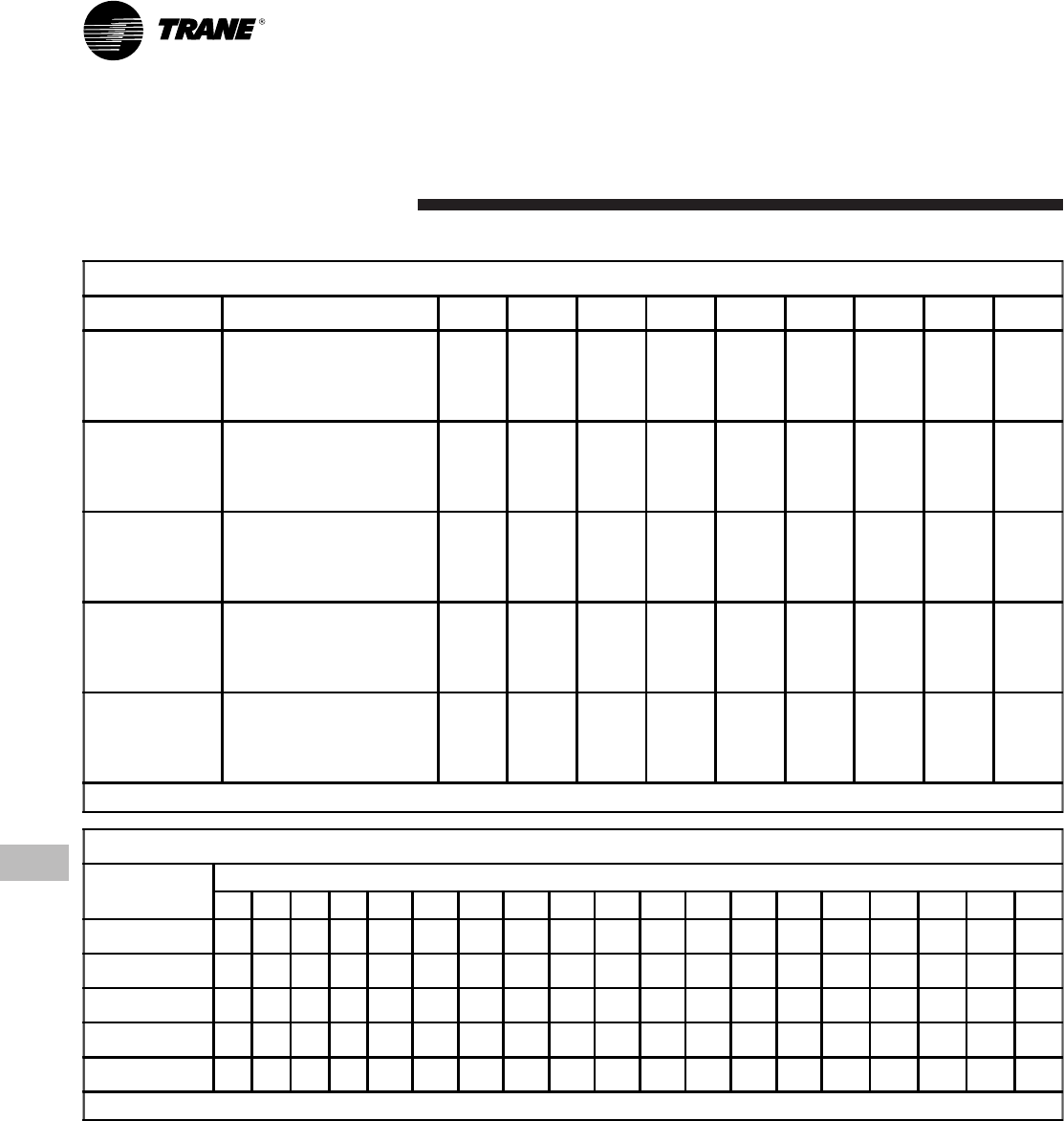 Trane Xr90 Service Manual Wiring Diagram Xr 90 Series