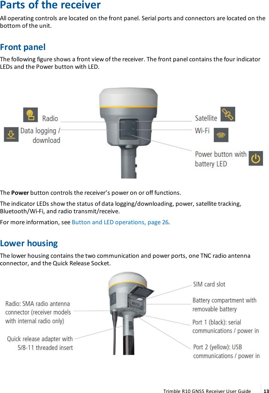 Trimble 9091191 GNSS Receiver+900 MHz+Wi-Fi+Bluetooth User