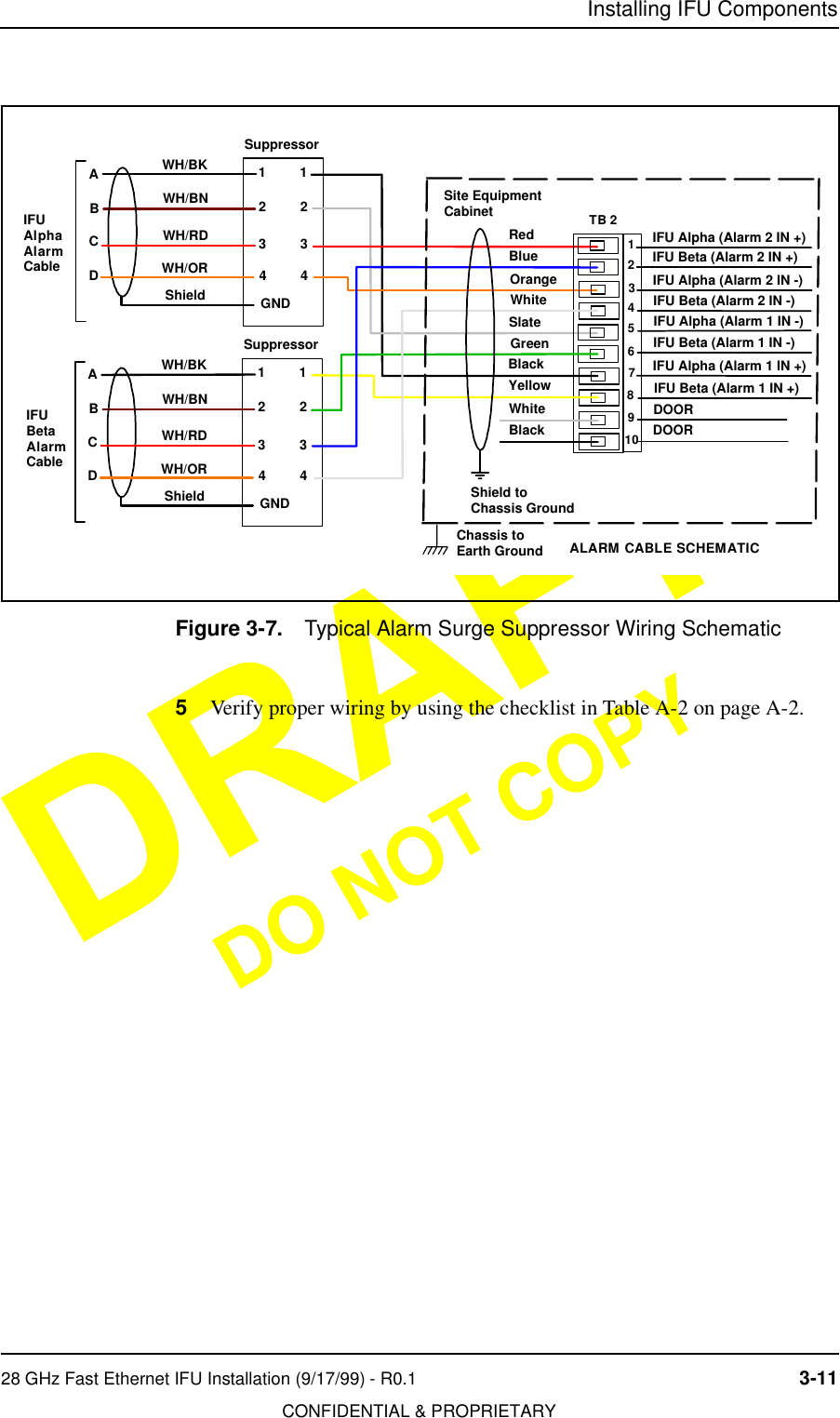 Triton Network Systems 28 Etp Fe Ghz Fast Ethernet Wireless Surge Protector Wiring Diagram Installing Ifu Components28 Installation 9 17 99