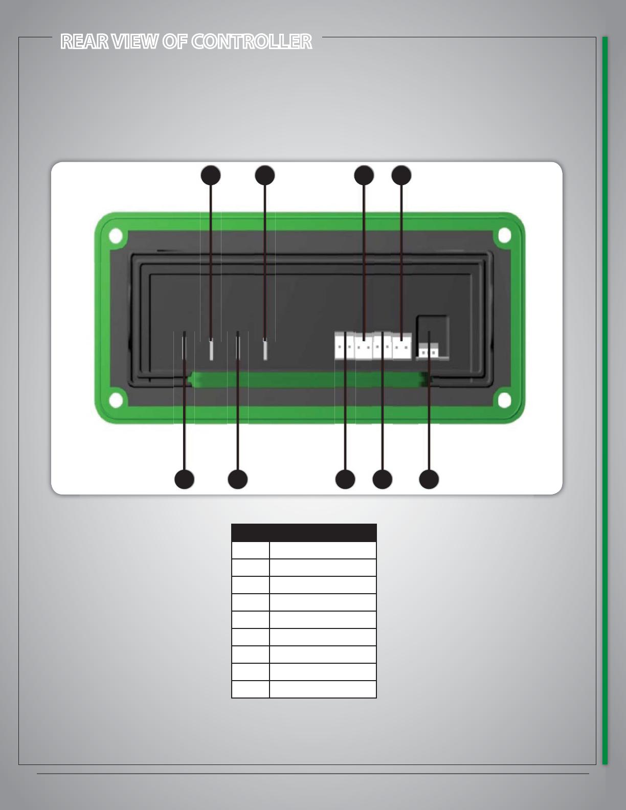Famous Gdm 35 True Wiring Diagram Composition - Wiring Diagram Ideas ...