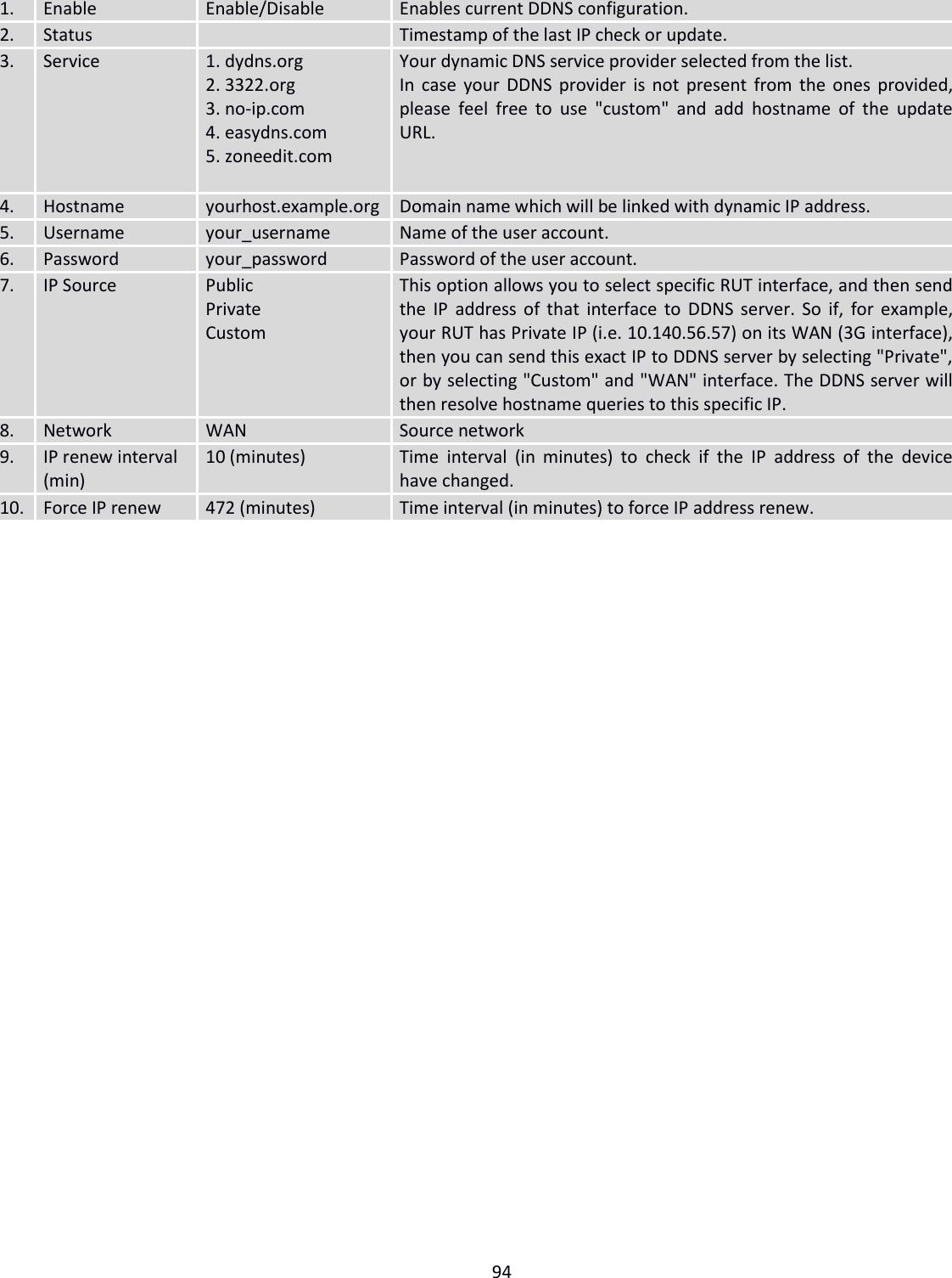 UAB Teltonika RUT240A LTE Router User Manual