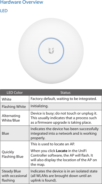 Ubiquiti Networks UAPACPRO Access Point User Manual UniFi AP AC PRO
