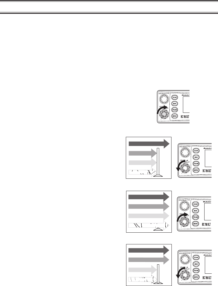 Uniden Bc780xlt Users Manual Bc780xlt1