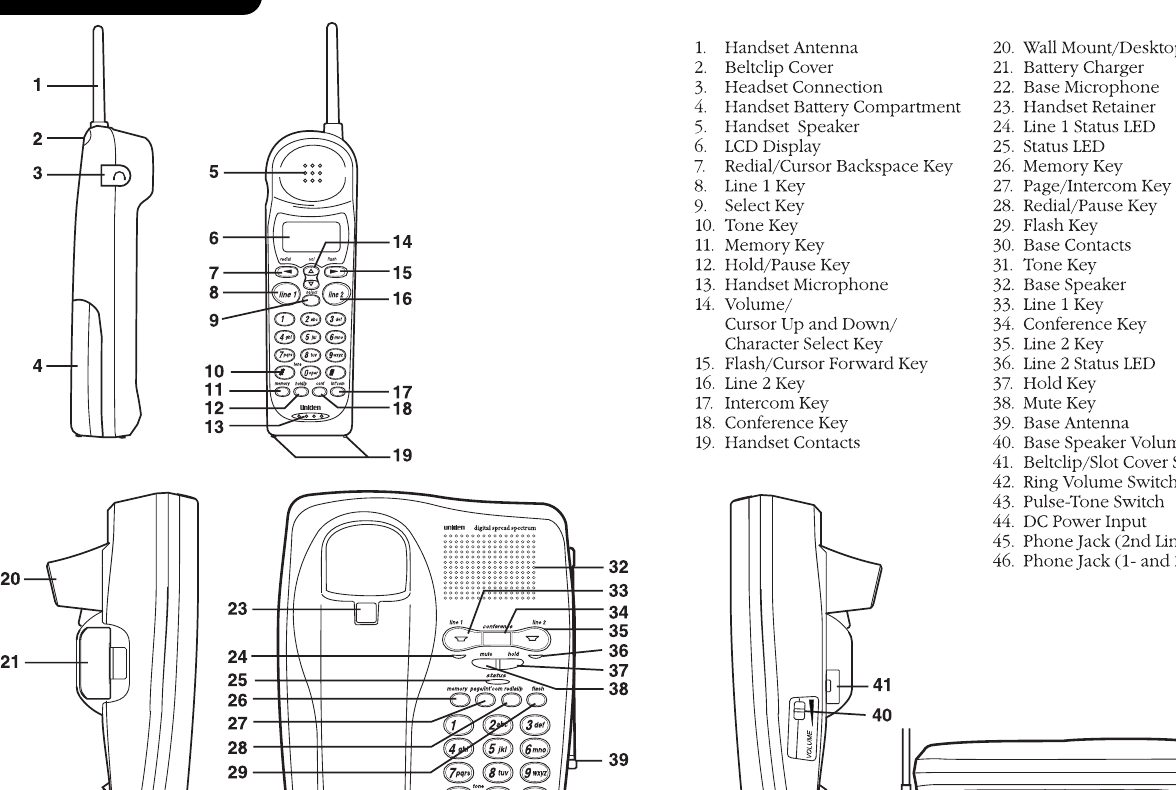 Uniden Exs 9650 Users Manual on headset connector wiring, samsung galaxy s4 schematic diagram, apple headphone wire diagram, headset assembly diagram, telephone headset diagram, turtle beach headset to xbox 360 diagram, cell phone headset cable diagram, headset jack wiring, headset installation diagram, david clark headset diagram, audio jack diagram, headphone parts diagram,