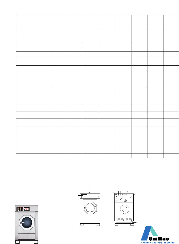 Unimac Ux55 Users Manual Au03208 on