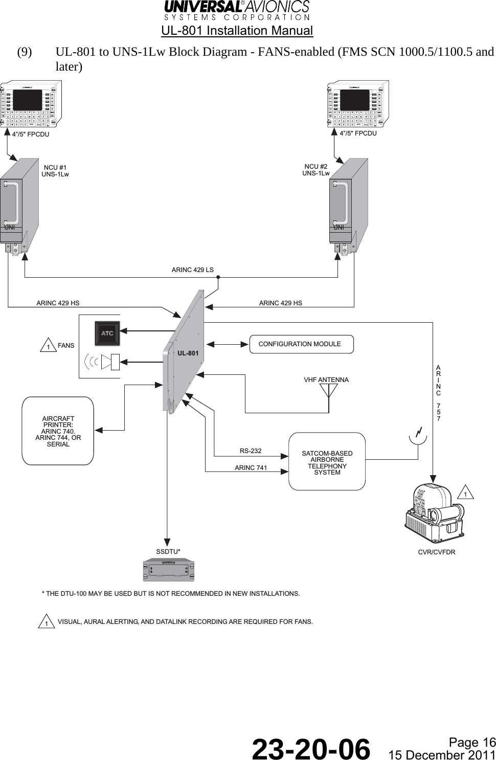 Universal Avionics Systems 10801 Avionics Communication ... on