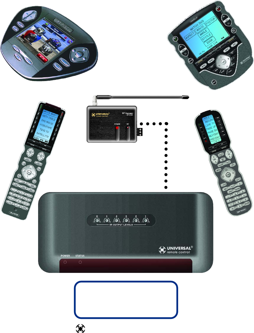 Universal Remote Control Univeral Mrf 350 Owners Manual