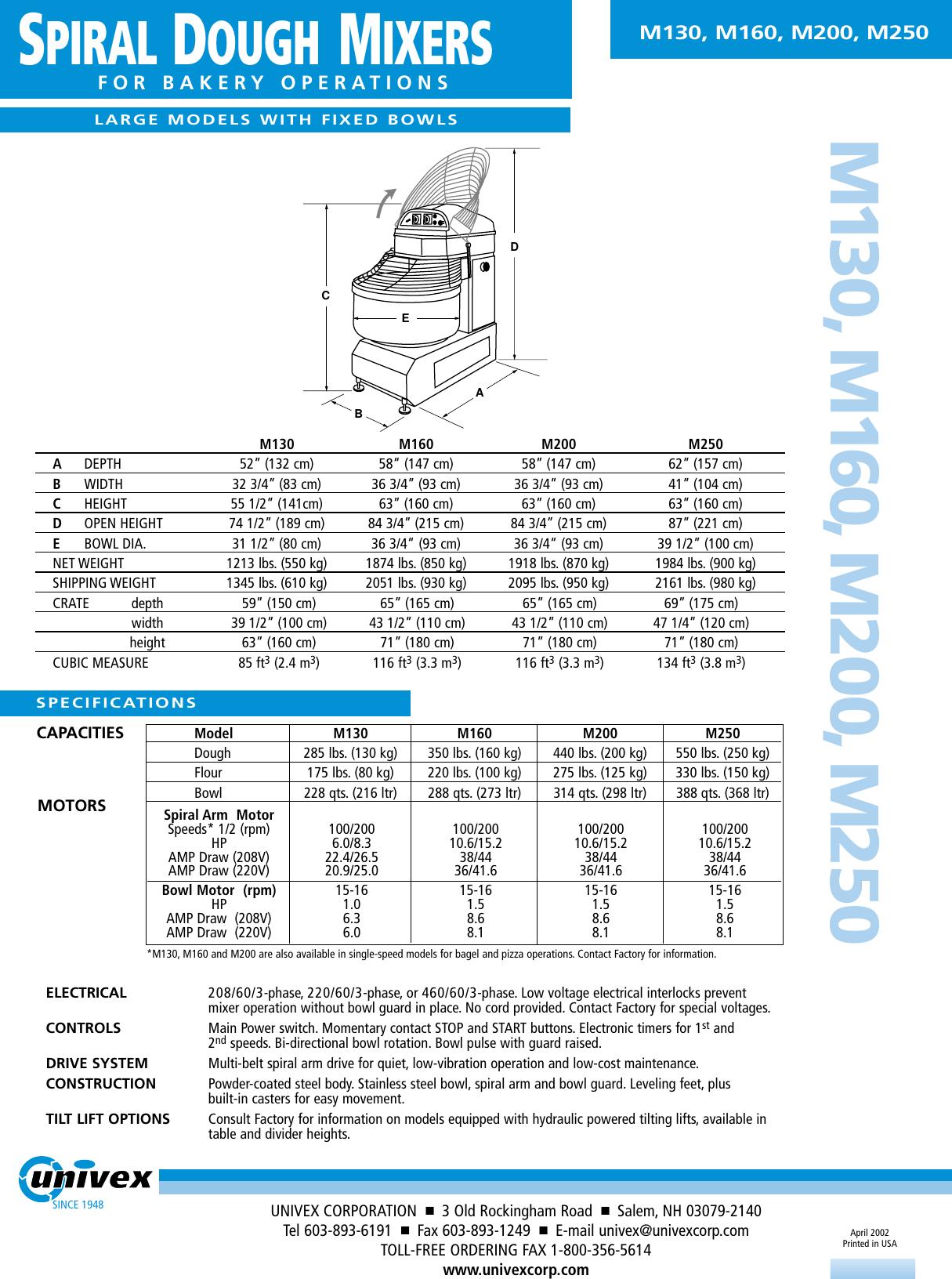 univex m130 users manual rh usermanual wiki Electric Meat Grinder Berkel Brand
