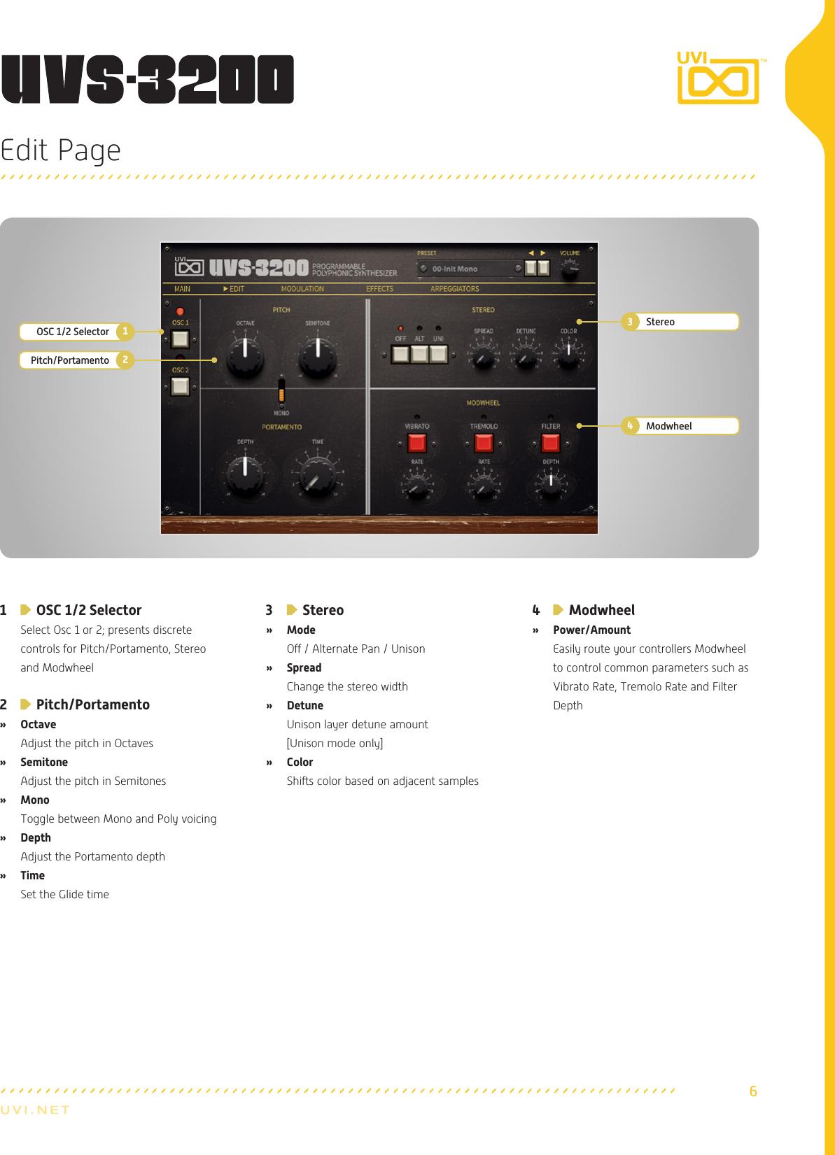 Uvi Uvs 3200 Manual | Soundbank User