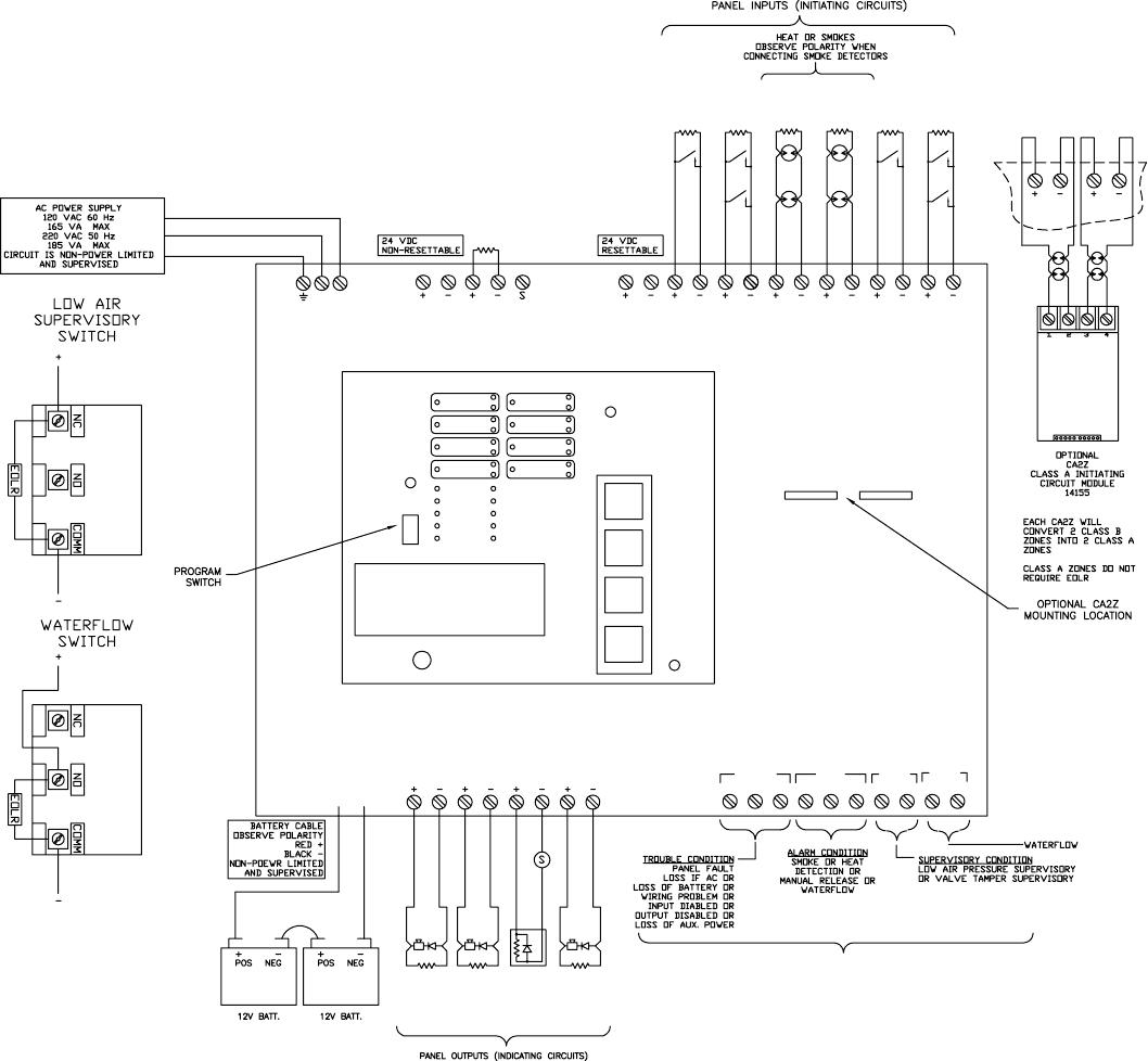 [SCHEMATICS_48DE]  Viking VFR 400 5403548 D User Manual To The 56e22096 e13f 4fbc b97d  1bb97db81148 | Viking Solenoid Wiring Diagram |  | UserManual.wiki