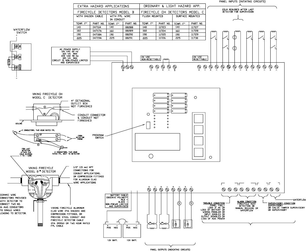 [QMVU_8575]  Viking VFR 400 5403548 D User Manual To The 56e22096 e13f 4fbc b97d  1bb97db81148 | Viking Solenoid Wiring Diagram |  | UserManual.wiki